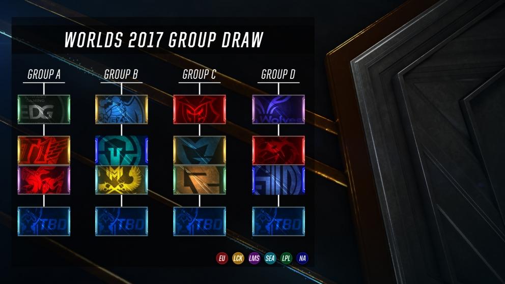 worlds_group_draw_fs